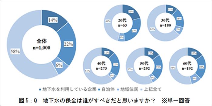 水アンケート_図05.png