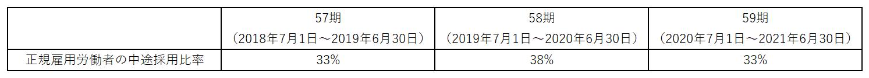 感染者表(20210526).jpg